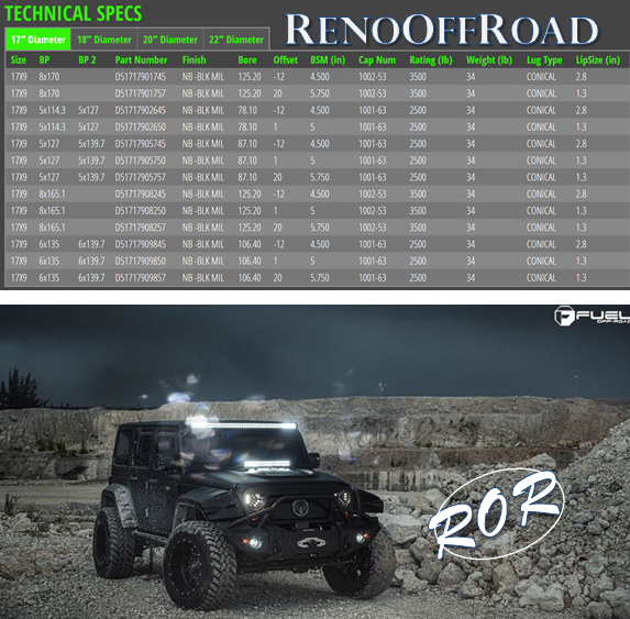 fuel-krank-17x9-specs-and-jeep.png